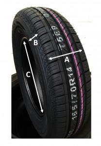 Tyre ABC